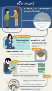 Infografia email marketing