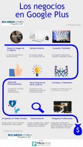 negocios en google plus