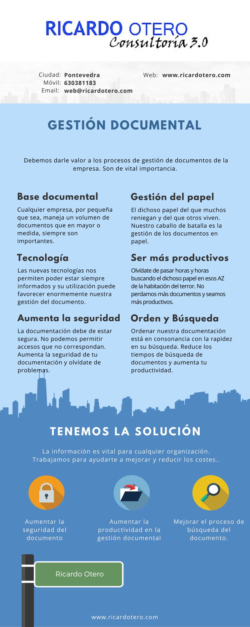 Infografía gestión documental
